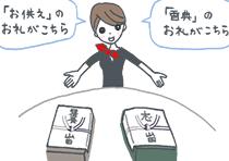 引出物と香典返しの違いを図解したイラスト