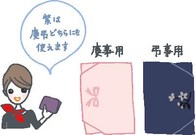 袱紗の使い分けイラスト