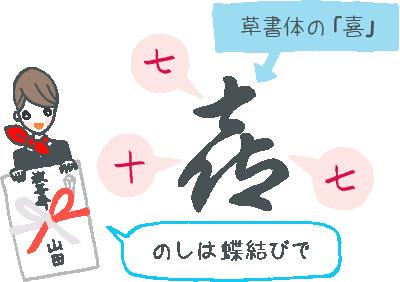 喜寿祝いの熨斗と喜寿の由来を図解