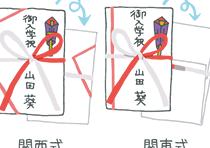 「入学祝い用の表書き」が入った「多当折型(関東式)」と「風呂敷折型(関西式)」ののし袋