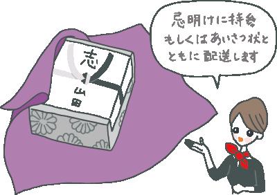 風呂敷につつまれた香典返しの品を指差し「忌明けに持参、もしくはあいさつ状とともに配送します」と説明するコンシェルジュさん