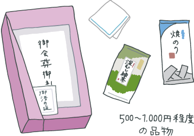 500〜1,000円程度の品物を箱に入れて包み「御会葬御礼」のカードとお清め塩を添えた会葬御礼品