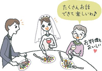 高砂席を設けない披露宴、新郎新婦の隣で高齢の祖母が「たくさんお話しできて楽しいわ」「お料理もおいしい」と感極まっている様子