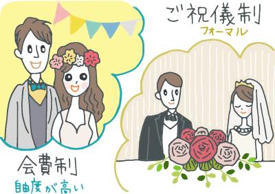 会費制結婚式、ご祝儀制結婚式のイメージを比較したイラスト