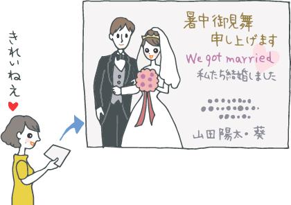 結婚報告のはがきを受け取って「きれいねぇ!」と目を細める新婦のおば