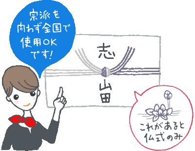 香典返しの熨斗(のし)の書き方、予算の決め方のイメージイラスト