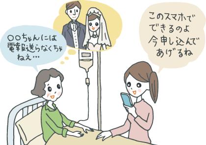 病院のベッドで点滴している年配の女性が、近々結婚する姪を思い浮かべながら「電報を送らなくちゃねぇ」と言うと、付き添いの娘が「このスマホでできるのよ。今申し込んであげるね」と答えている。