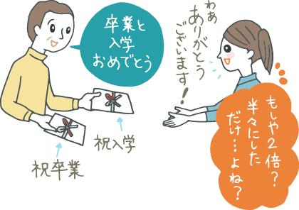 イラスト:熨斗袋を両手に持ち「入学と、卒業おめでとう!」と言いながら渡す親戚。受け取ろうとする女性は内心「もしかして2倍?半々にしただけよね?」と勘繰っている。