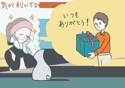 イラスト:「いつもありがとう!」と言ってプレゼントを渡す夫を思い出しながら、フェイススチーマーを付けて一息つき「気が利いてるわ〜」とにっこりする女性